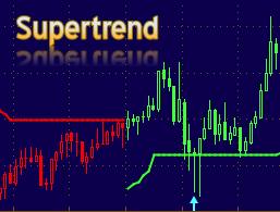 Торговая стратегия Super trend для сделок на бинарных опционах