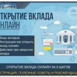 Как открыть вклад в банке онлайн: пошаговая инструкция по открытию вклада в банке через интернет