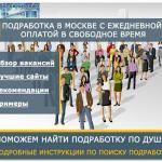 Подработка в Москве с ежедневной оплатой в свободное время для мужчин и женщин: пятнадцать лучших вакансий столицы и девять сайтов для поиска работы/подработки