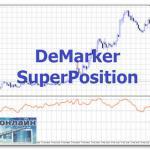 Торговая стратегия для бинарных опционов Demarker