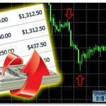 Бинарные опционы и торговая стратегия Entry Points для бинарных опционов