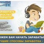 Заработок в интернете без вложений для подростков разных возрастов: лучшие способы для новичков с видеообзорами