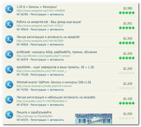 Сайты копирайтинга с высокой оплатой