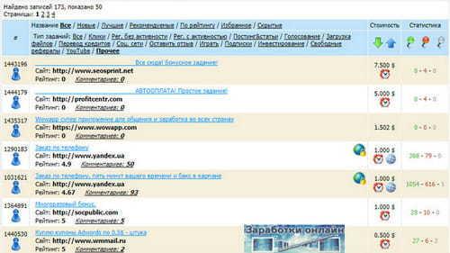 Работа в интернете клики по рекламам как разрекламировать сайт объявлений