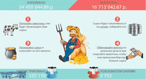 Игра Колхоз