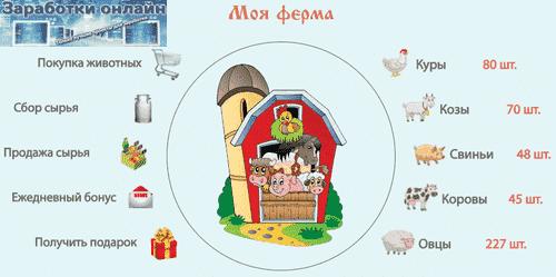 Ферма в игре Колхоз