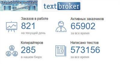 Биржа Text Broker