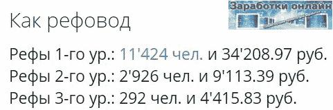 Реферальная статистика Соцпаблик