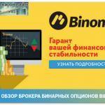 Обзор брокера бинарных опционов Биномо