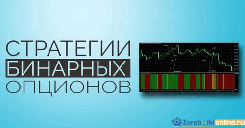 Лучшие стратегии бинарных опционов
